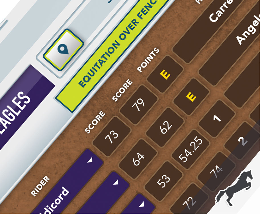 ScoreVision for Equestrian